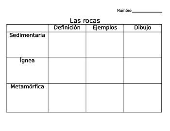 Editable Three Types of Rocks Chart in Spanish