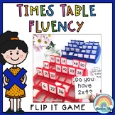 Editable Times Table Fluency Game - Multiplication Recall