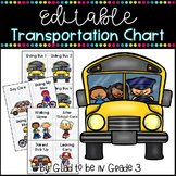 Editable Transportation Chart ~ School Themed