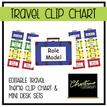 Editable Travel Theme Clip Chart