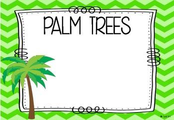 Editable Tropical Group Signs