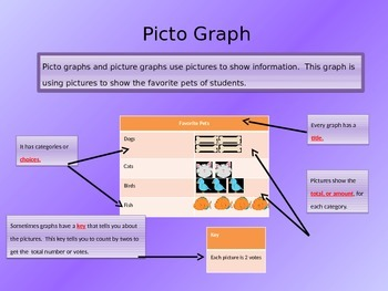 *Editable* Types of Graphs Powerpoint