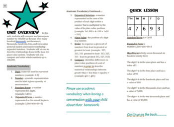 Unit Newsletter for Parents (editable)