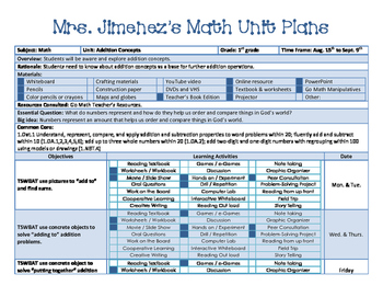 Editable Unit Planner Templates for various subjects that you will love!