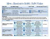 Editable Unit Planner Templates for various subjects that