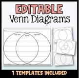EDITABLE Venn Diagram