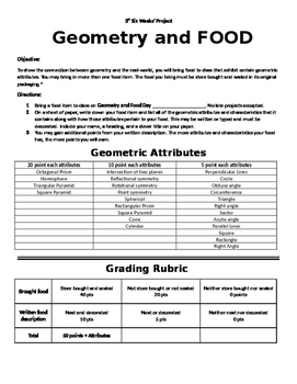 Editable Version of Geometry Project: Geometry and Food