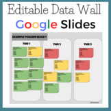 Editable Virtual Data Wall ~  Google Slides