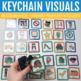 Editable Visual Command Bundle