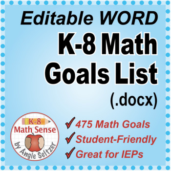 Editable WORD K-8 Common Core Math Goals List (.docx)
