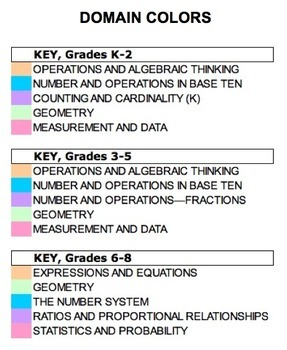 Editable WORD K-8 Common Core Math Goals List (.docx)