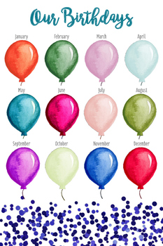 Editable Watercolor Happy Birthday Poster