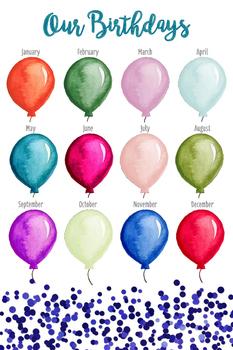 Editable Watercolor Happy Birthday Poster