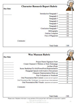Editable Wax Museum Biography Research 6-8 CCSS Aligned - Differentiated Options