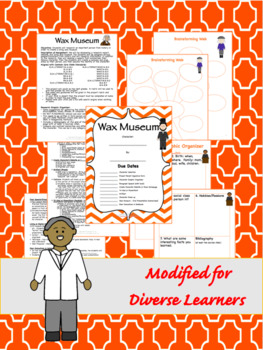 Editable Wax Museum Biography Research 9-12 CCSS Aligned-Differentiated Options