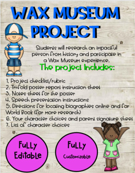 Editable Wax Museum Project