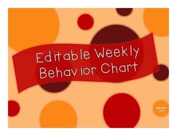Editable Weekly Behavior Form