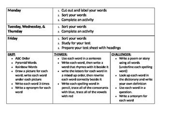 Editable Weekly Spelling Activities