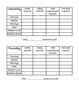 Editable Weekly Student Behavior Chart