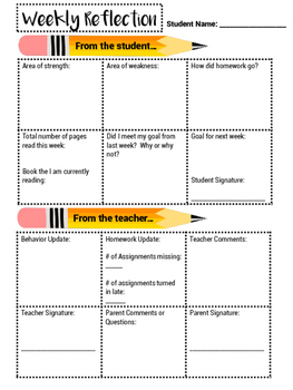 Editable Weekly Student reflection- Parent Teacher Weekly