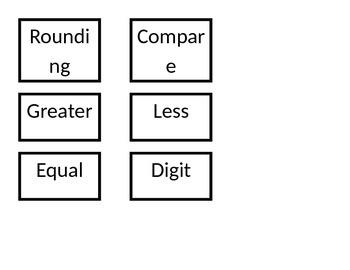 Editable Word Wall Words VA SOL