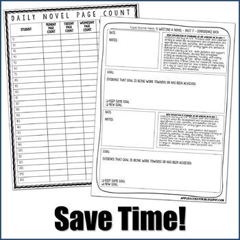 Editable Writing Forms {Loving Writing - Unit 1 - 4th Grade}