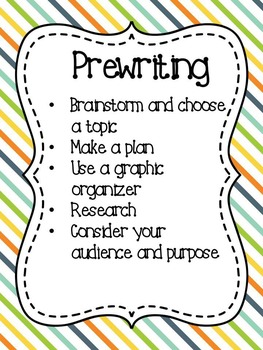 *Editable* Writing Process Poster Set (BGOY)