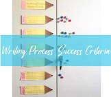 Writing Process Success Criteria Display