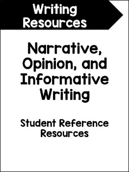 Editable Writing Resources