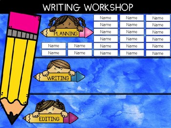 Editable Writing Workshop PowerPoint