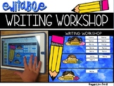 Editable Writing Workshop PowerPoint