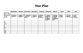 5 year life plan template pdf