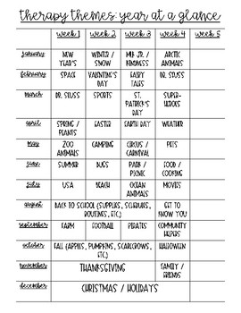 Editable Year at a Glance Speech Therapy Themes Chart