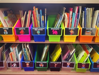 Editable and Premade Book Bins: Fit Really Good Stuff Book Bins