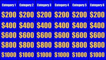 Jeopardy Template Google Slides