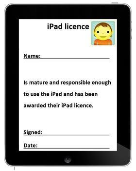 Editable iPad License