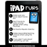 Editable iPad Rules Poster