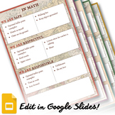 Editable map travel theme class rules {norms} posters - fill in with students!