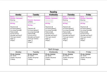 Editable second grade lesson plan