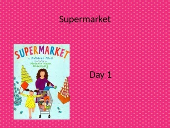 Editable supermarket powerpoint and interactive notebook