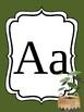 Editable watercoloured alphabet posters