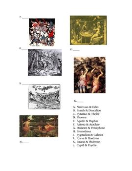 Edith Hamilton's Mythology Myths Artwork Quiz