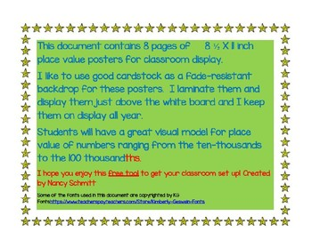 Place Value Posters-Editable!
