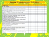 Editible Second Grade CCSS Publisher Template