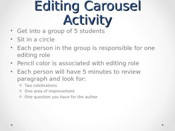 Editing Carousel Activity