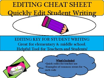 Editing Cheat Sheet for Basic Writing
