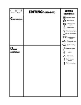 Editing Checklist (CUPS)