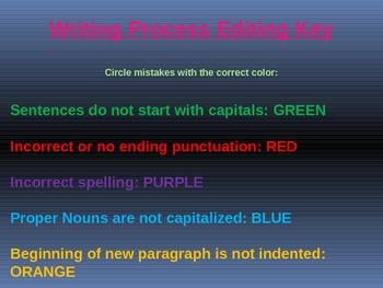 Editing Key Poster