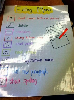 Editing Marks - ANCHOR CHART