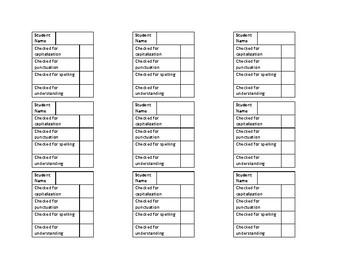 Editing Observation Checklist